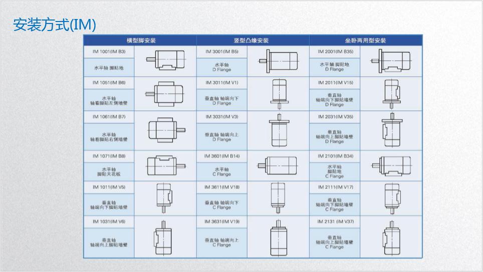 东元V系列电机 电动机 第6张