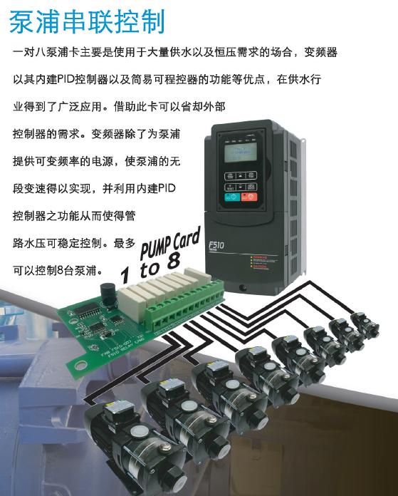 东元F510通用型矢量变频器 变频器 第2张