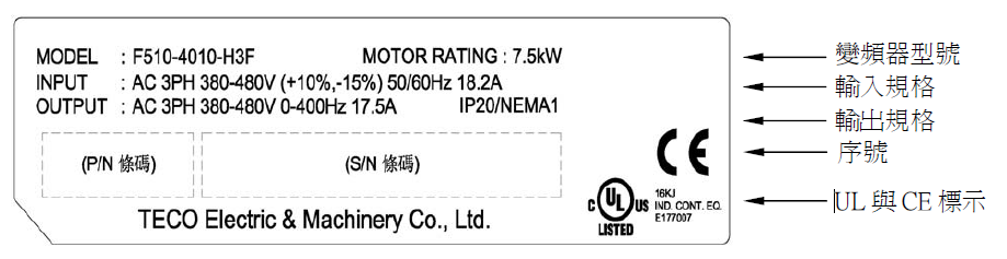 东元F510通用型矢量变频器 变频器 第3张