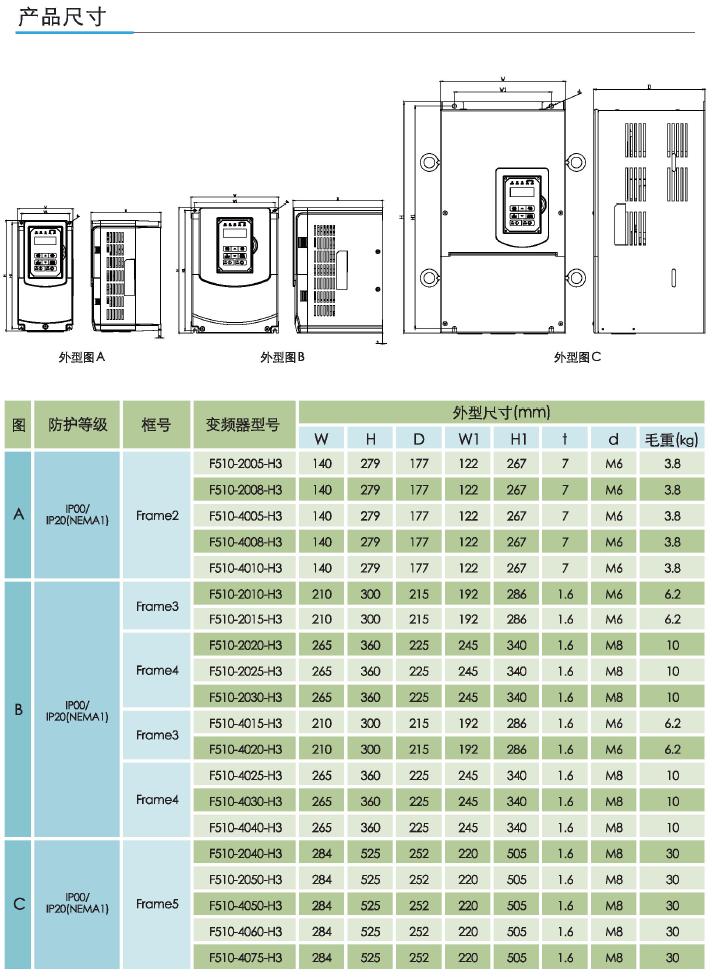 东元F510通用型矢量变频器 变频器 第7张