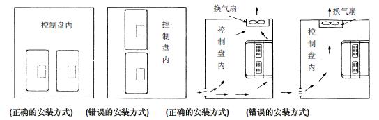 东元S310+/N310+系列变频器 变频器 第8张