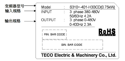 东元S310+/N310+系列变频器 变频器 第3张