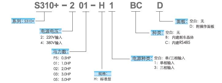 东元S310+/N310+系列变频器 变频器 第4张
