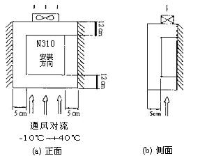 东元S310+/N310+系列变频器 变频器 第9张