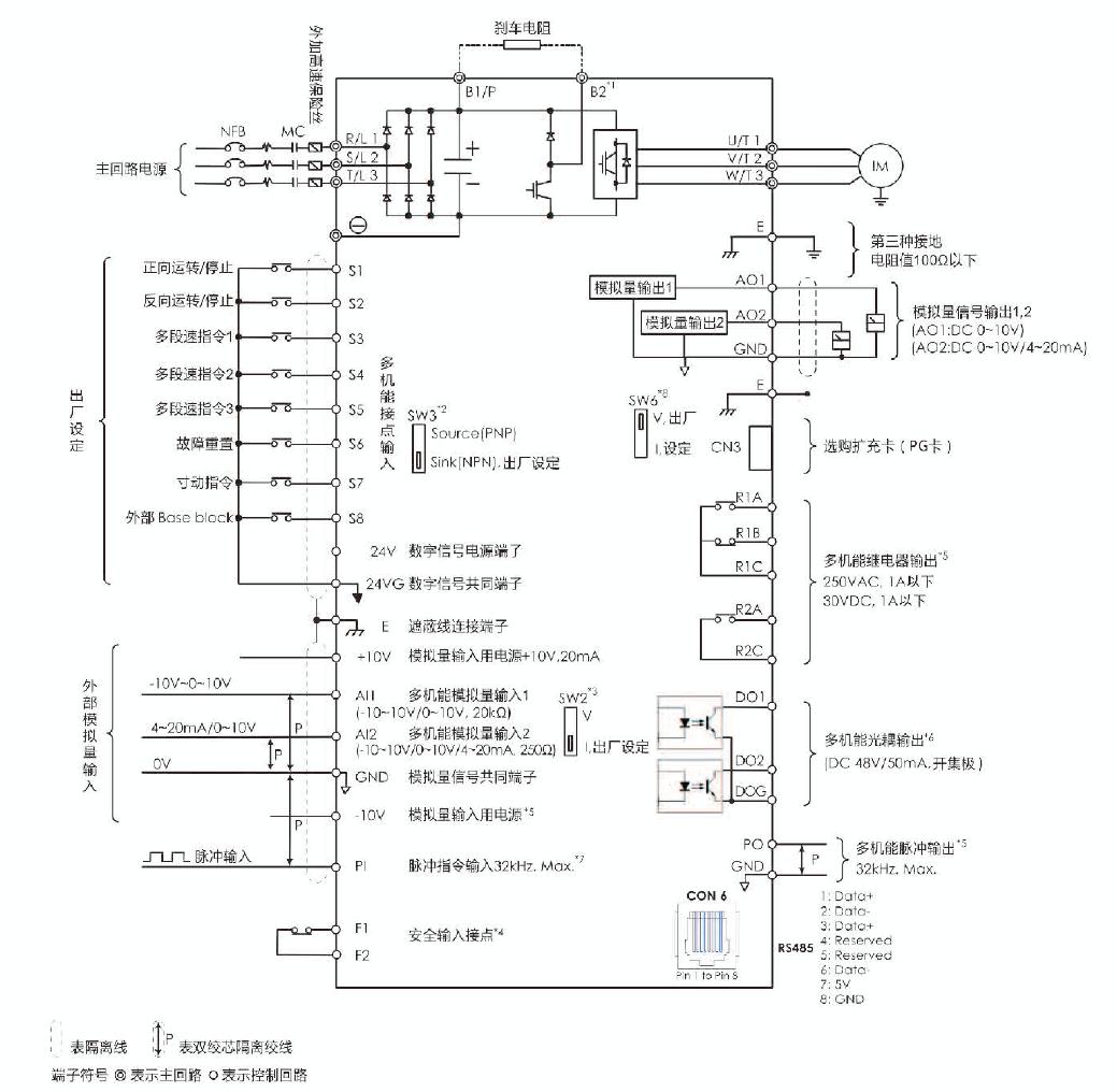 东元A510s系列变频器 变频器 第8张